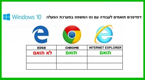 windows10 browsers comp1OLD
